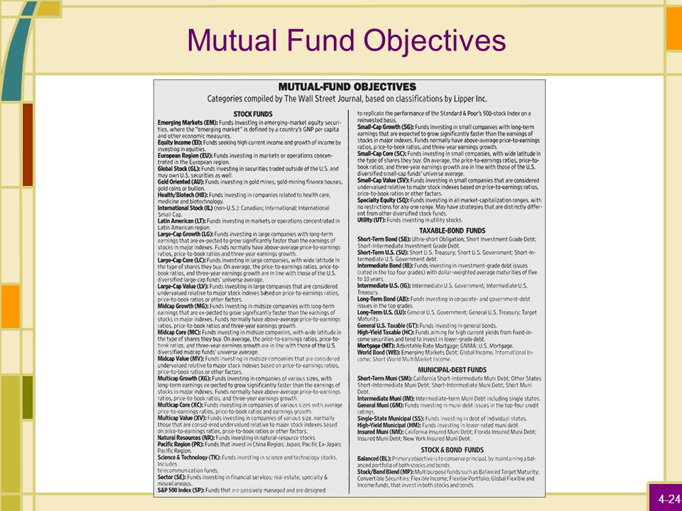 4-24 Mutual Fund Objectives