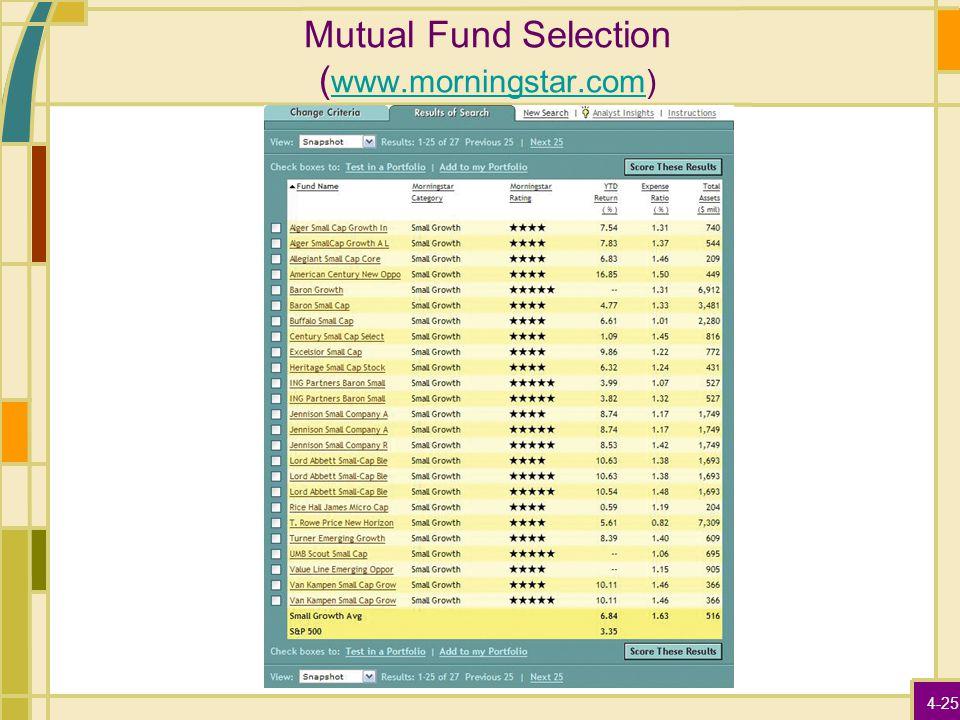 4-25 Mutual Fund Selection ( www.morningstar.com) www.morningstar.com