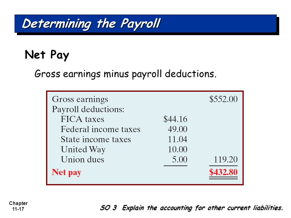 Chapter 11-17 Gross earnings minus payroll deductions.
