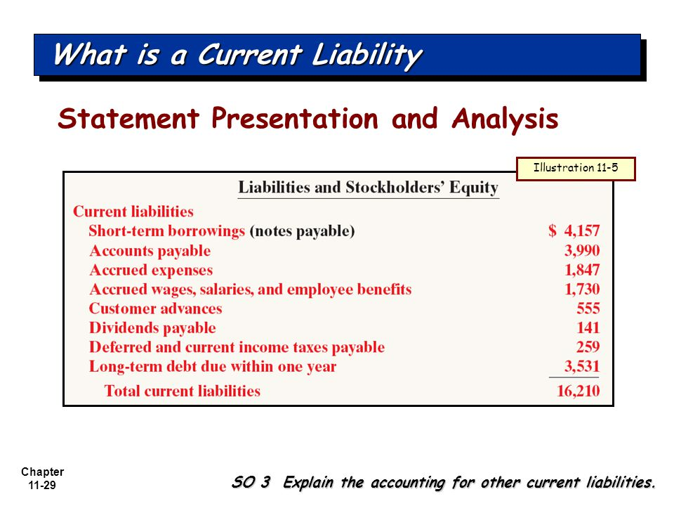 Chapter 11-29 Statement Presentation and Analysis Illustration 11-5 What is a Current Liability SO 3 Explain the accounting for other current liabilities.