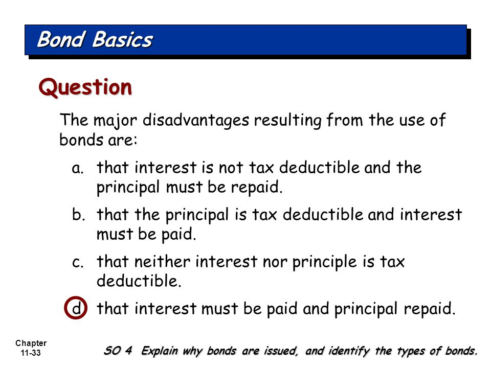 Chapter 11-33 The major disadvantages resulting from the use of bonds are: a.that interest is not tax deductible and the principal must be repaid.