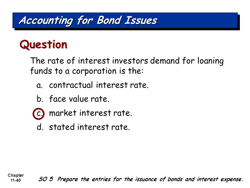 Chapter 11-40 The rate of interest investors demand for loaning funds to a corporation is the: a.contractual interest rate.