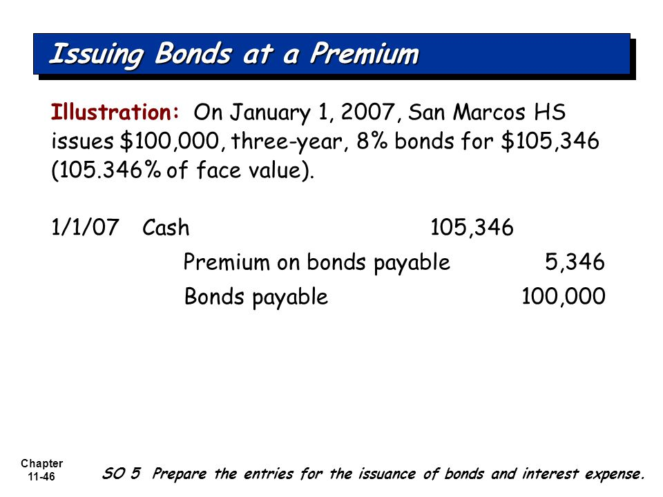 Chapter 11-46 Illustration: On January 1, 2007, San Marcos HS issues $100,000, three-year, 8% bonds for $105,346 (105.346% of face value).