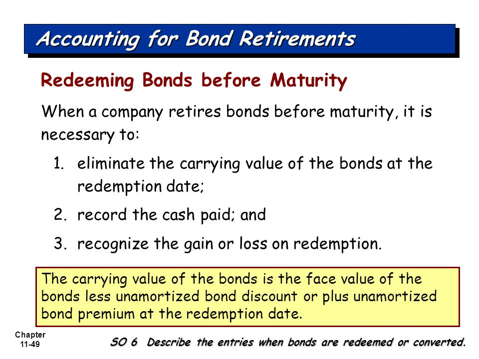 Chapter 11-49 Redeeming Bonds before Maturity When a company retires bonds before maturity, it is necessary to: 1.eliminate the carrying value of the bonds at the redemption date; 2.record the cash paid; and 3.recognize the gain or loss on redemption.