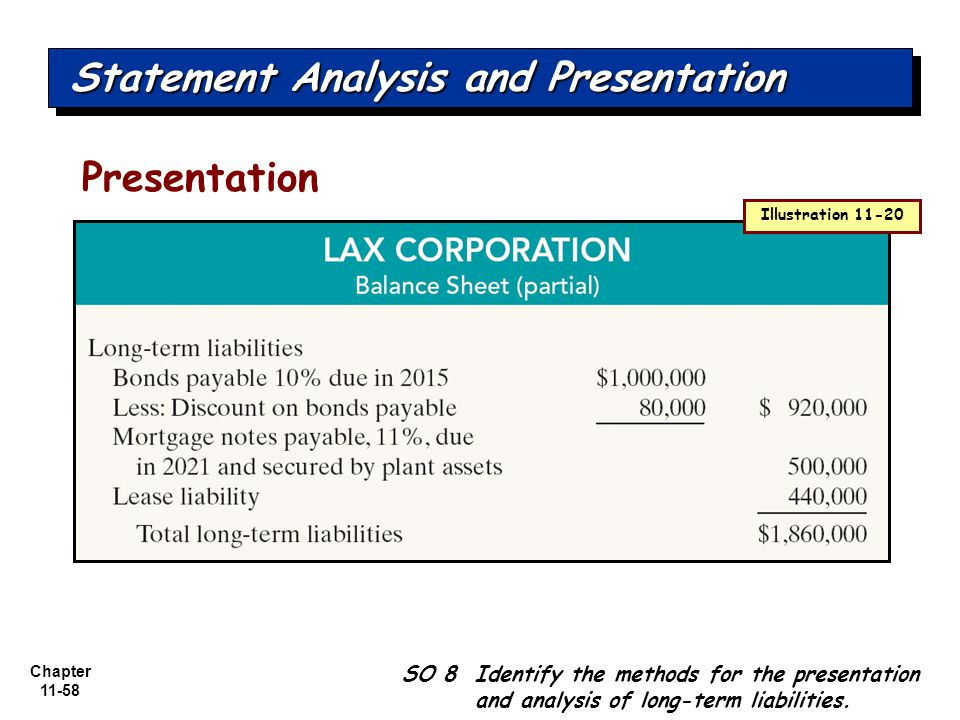 Chapter 11-58 Presentation SO 8 Identify the methods for the presentation and analysis of long-term liabilities.