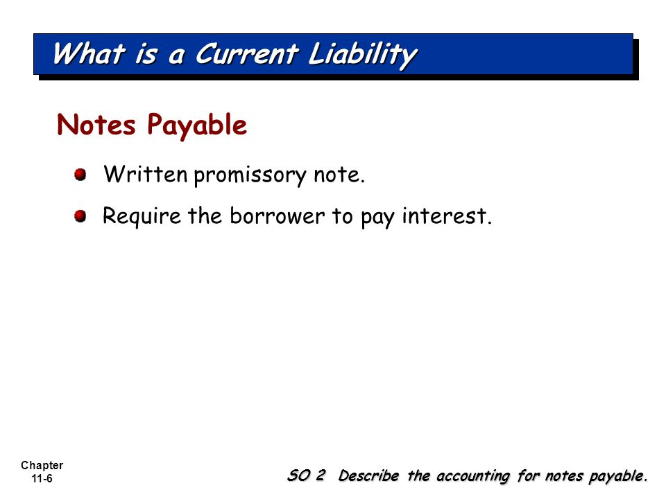 Chapter 11-57 Each payment on a mortgage note payable consists of: a.interest on the original balance of the loan.