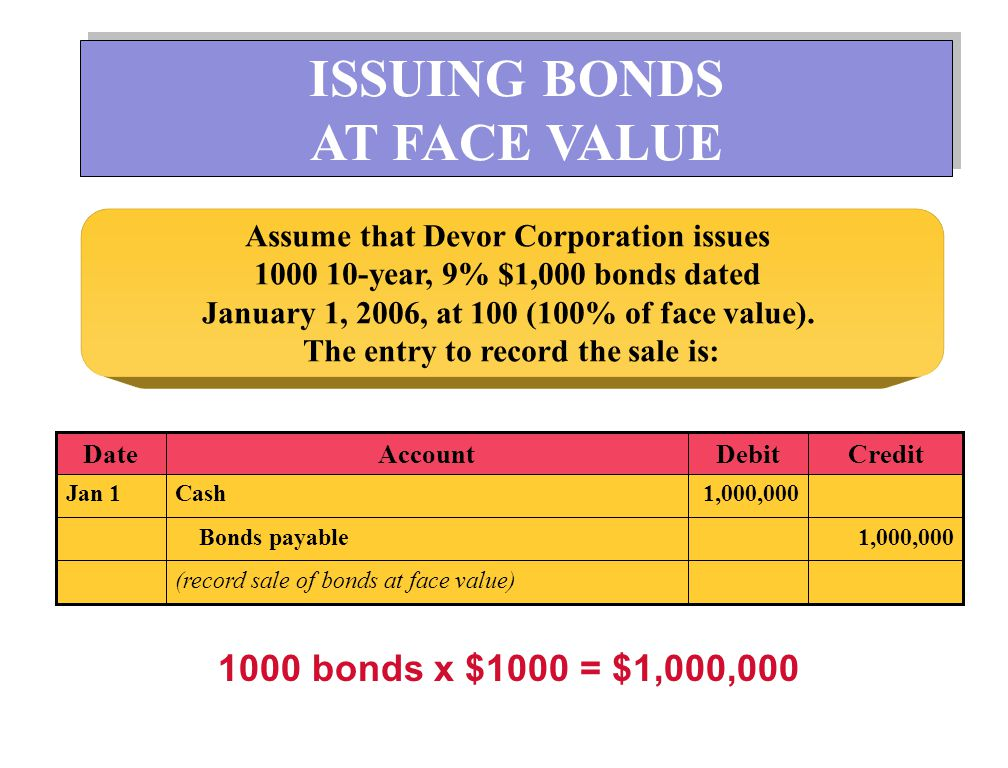 BOND INTEREST PAYMENT Assume that interest is payable semi-annually on January 1 and July 1.