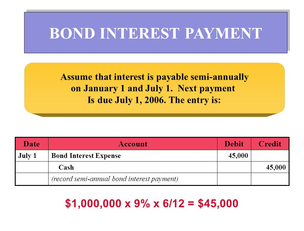 BOND INTEREST ACCRUAL Assume that interest is payable semi-annually on January 1 and July 1.