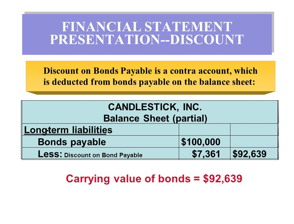 TOTAL COST OF BORROWING BONDS ISSUED AT A DISCOUNT The the discount is an additional cost of borrowing that is recorded as bond interest expense over the life of the bonds.