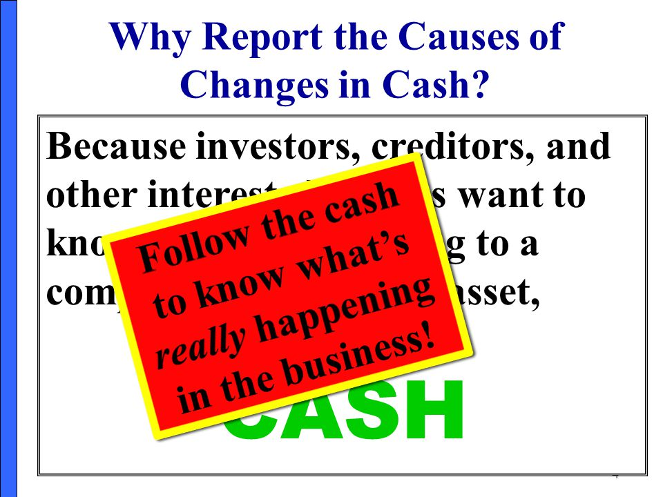 Question Which is an example of a cash flow from an operating activity.