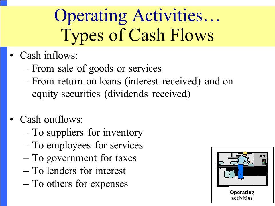 8 Investing Activities...