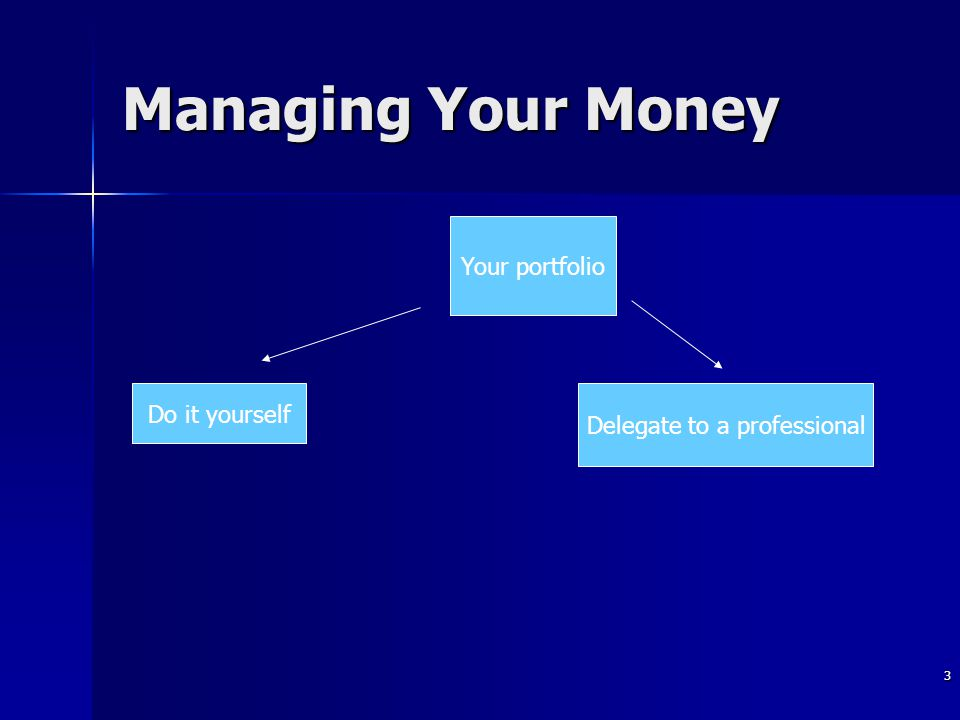 3 Managing Your Money Your portfolio Do it yourself Delegate to a professional