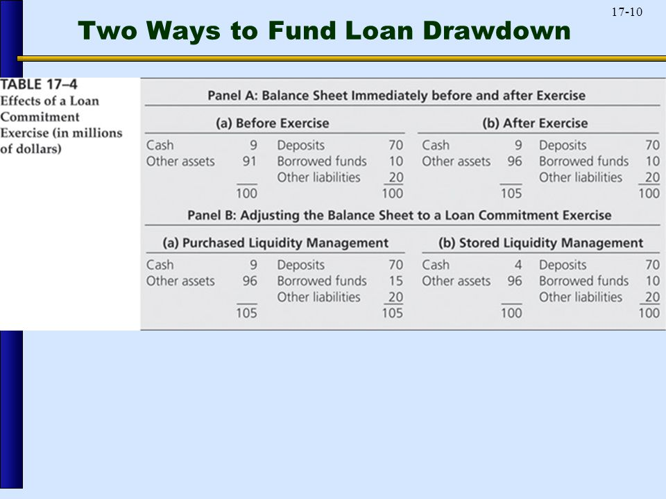 17-10 Two Ways to Fund Loan Drawdown