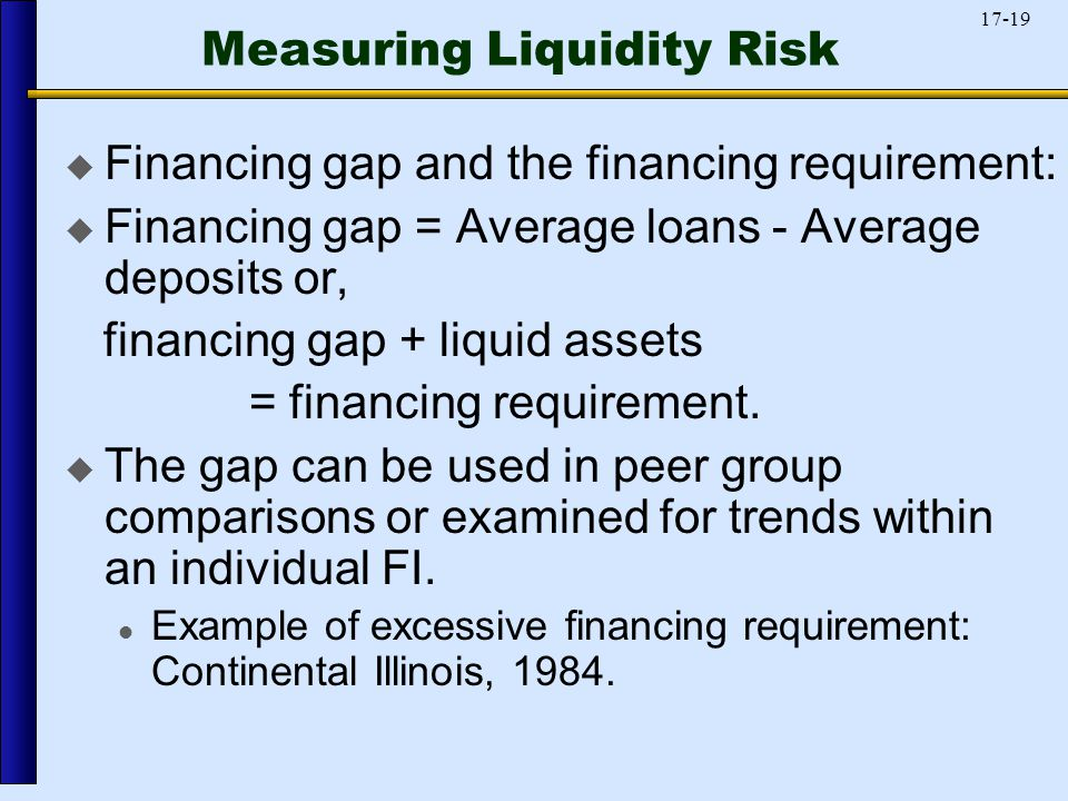 17-19 Measuring Liquidity Risk  Financing gap and the financing requirement:  Financing gap = Average loans - Average deposits or, financing gap + liquid assets = financing requirement.