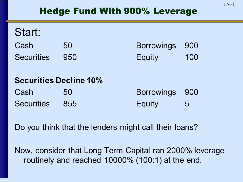 17-31 Hedge Fund With 900% Leverage Start: Cash50Borrowings900 Securities 950Equity 100 Securities Decline 10% Cash50Borrowings900 Securities 855Equity 5 Do you think that the lenders might call their loans.