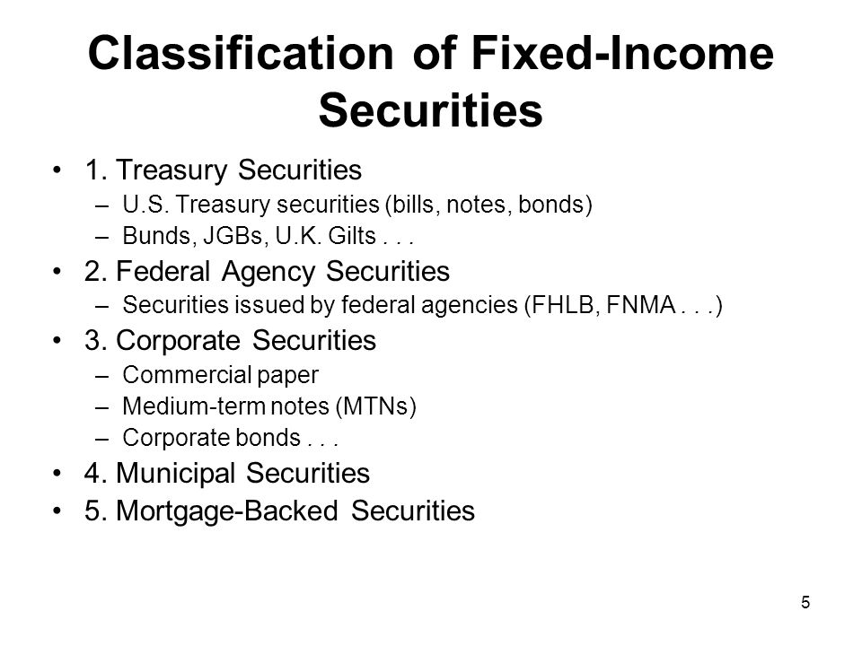 5 Classification of Fixed-Income Securities 1. Treasury Securities –U.S. Treasury securities (bills, notes, bonds) –Bunds, JGBs, U.K. Gilts... 2. Fede