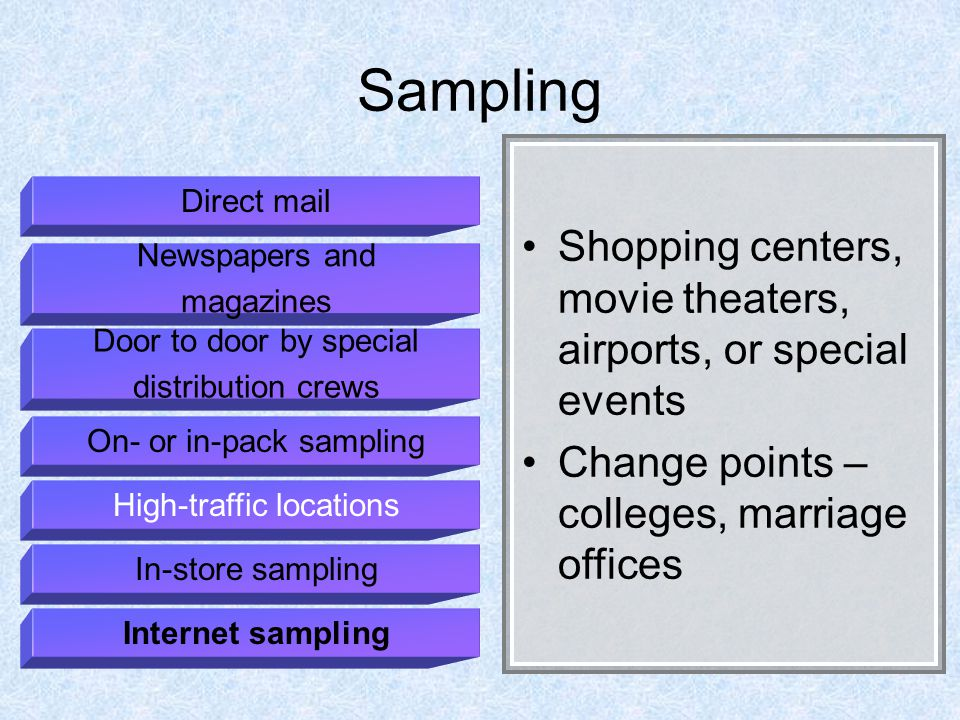 Shopping centers, movie theaters, airports, or special events Change points – colleges, marriage offices Direct mail Newspapers and magazines Door to door by special distribution crews On- or in-pack sampling High-traffic locations In-store sampling Internet sampling