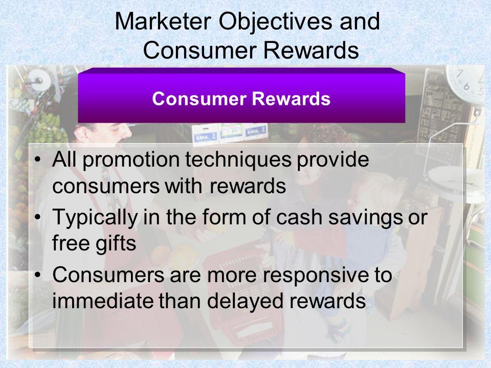 Varieties of Sales Promotion Methods SamplingSweepstakes CouponingBonus Packs RebatesPremiums Price-offsLoyalty programs GamesPhone cards ContestsEtc.
