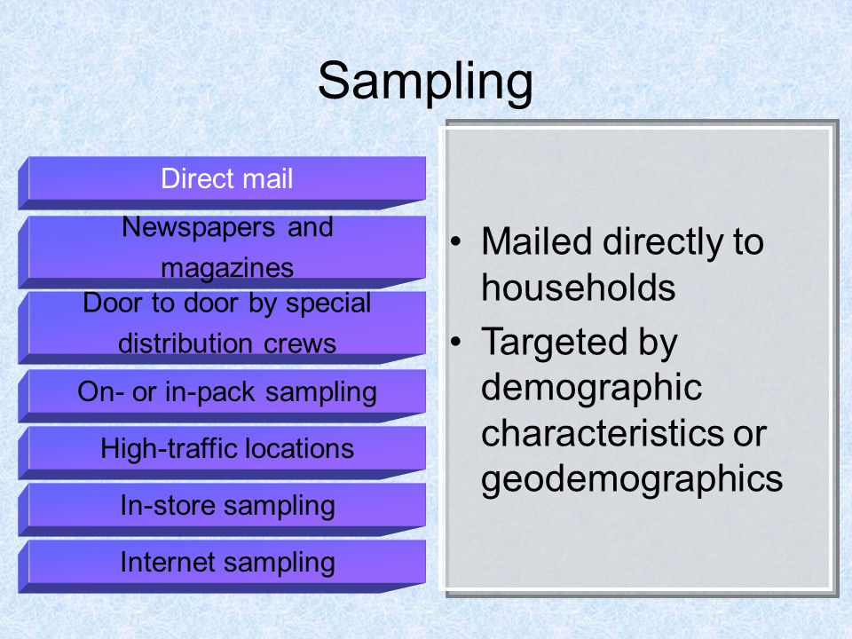 Sampling Direct mail Mailed directly to households Targeted by demographic characteristics or geodemographics Newspapers and magazines Door to door by special distribution crews On- or in-pack sampling High-traffic locations In-store sampling Internet sampling