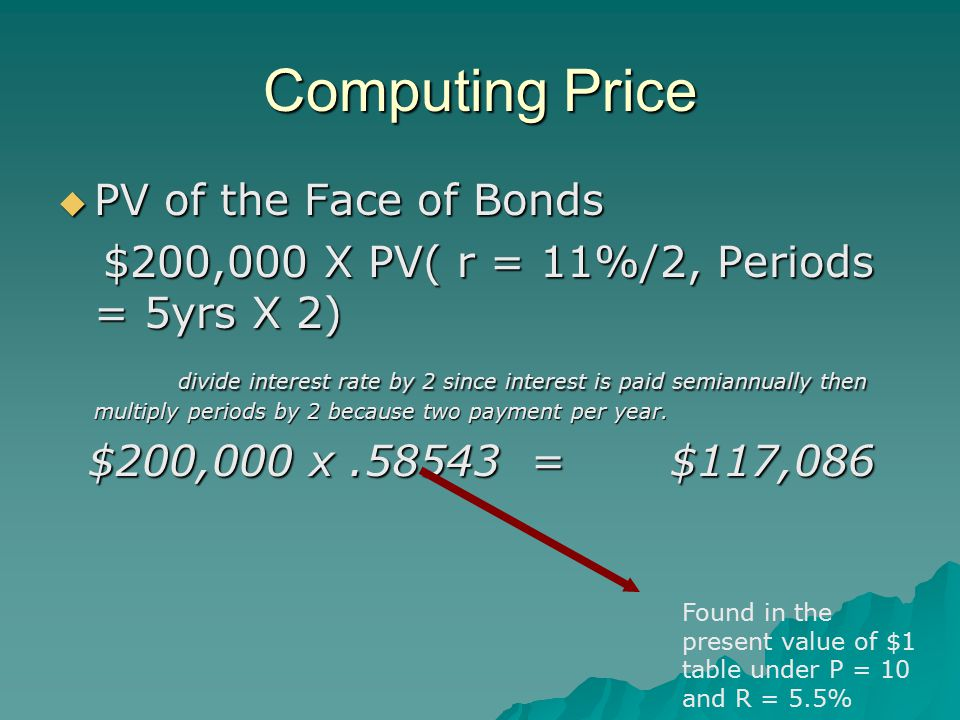 Computing Price  PV of the Face of Bonds $200,000 X PV( r = 11%/2, Periods = 5yrs X 2) $200,000 X PV( r = 11%/2, Periods = 5yrs X 2) divide interest rate by 2 since interest is paid semiannually then multiply periods by 2 because two payment per year.