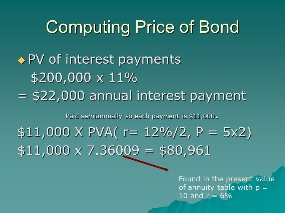 Computing Price of Bond  PV of interest payments $200,000 x 11% $200,000 x 11% = $22,000 annual interest payment Paid semiannually so each payment is $11,000.
