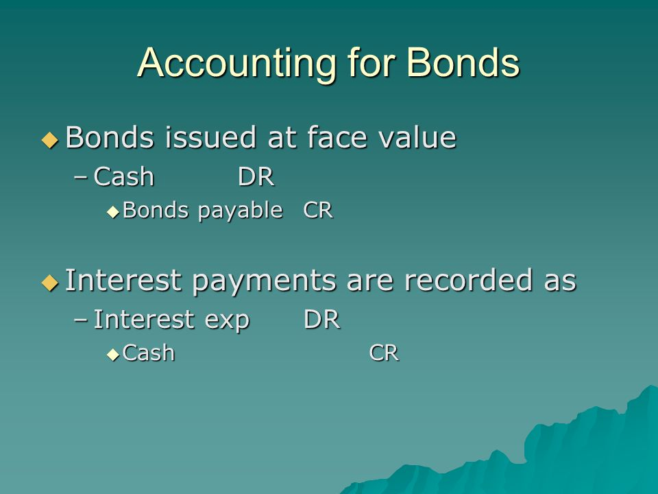 Accounting for Bonds  Bonds issued at face value –CashDR  Bonds payableCR  Interest payments are recorded as –Interest expDR  CashCR