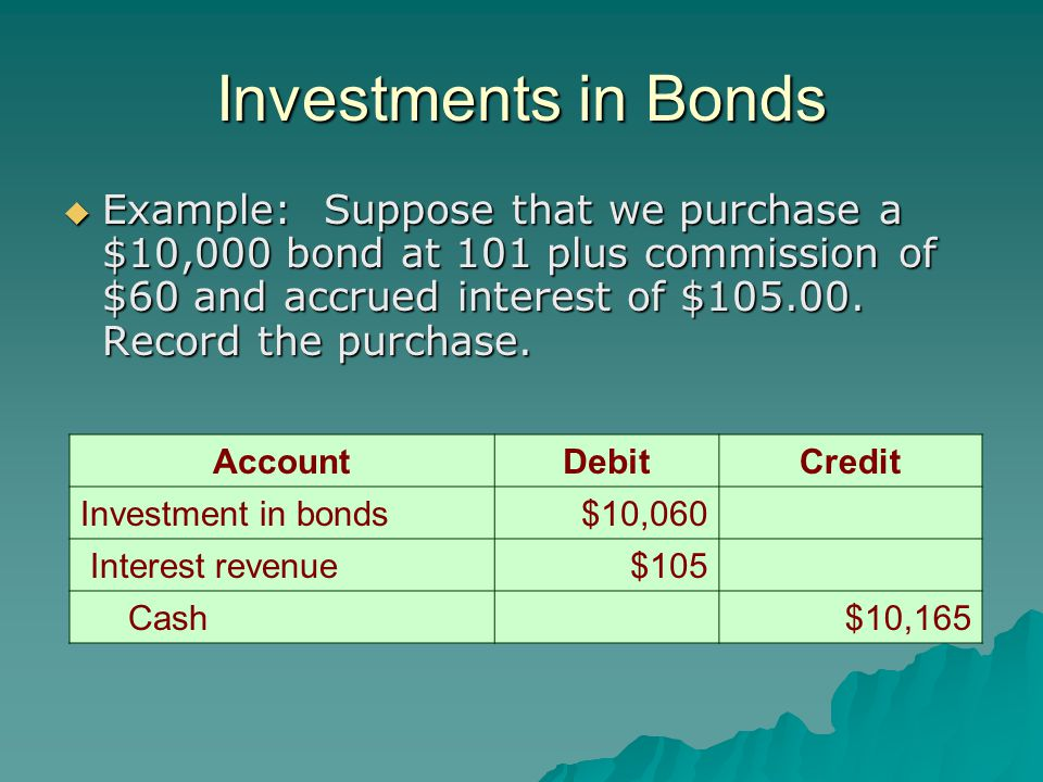 Investments in Bonds  Example: Suppose that we purchase a $10,000 bond at 101 plus commission of $60 and accrued interest of $105.00.