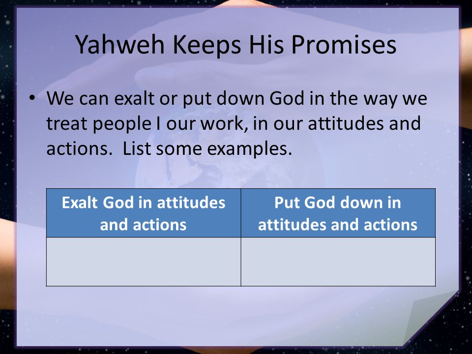 Yahweh Keeps His Promises We can exalt or put down God in the way we treat people I our work, in our attitudes and actions.