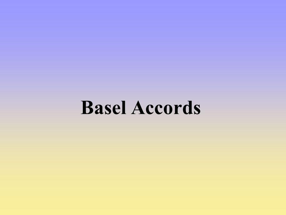 Basel Accords