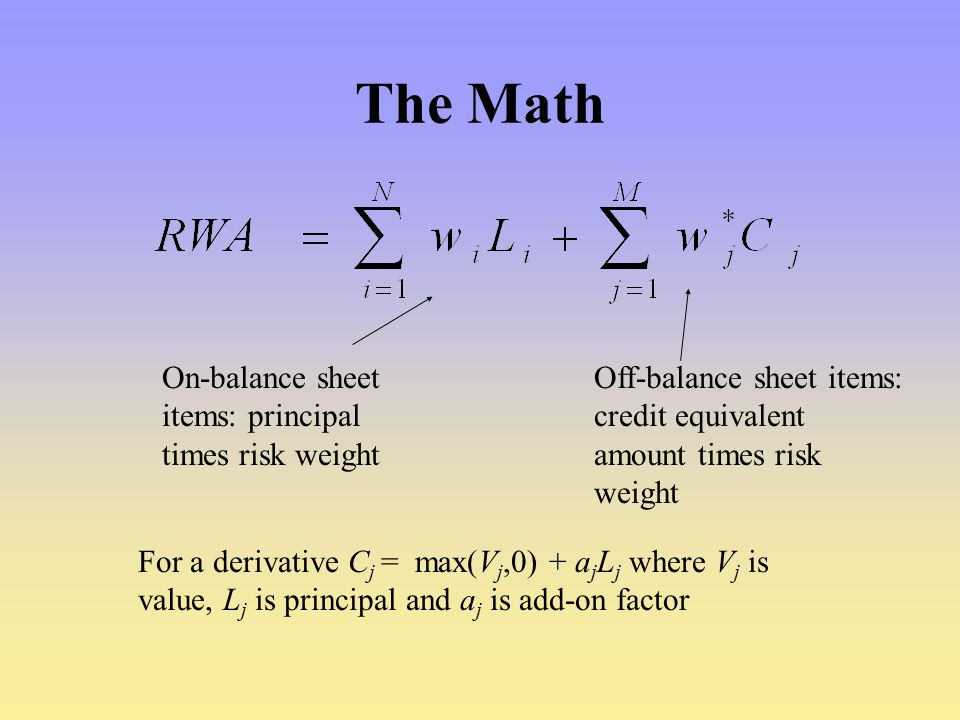 The Math On-balance sheet items: principal times risk weight Off-balance sheet items: credit equivalent amount times risk weight For a derivative C j = max(V j,0) + a j L j where V j is value, L j is principal and a j is add-on factor