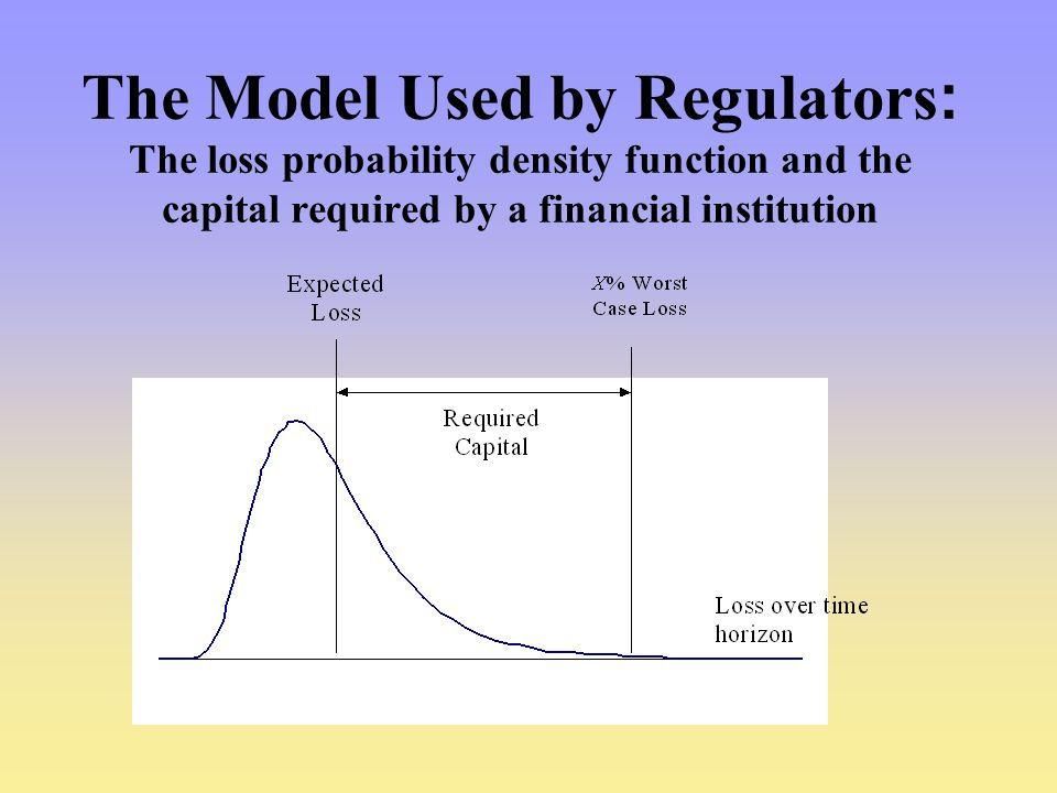 The Model Used by Regulators : The loss probability density function and the capital required by a financial institution