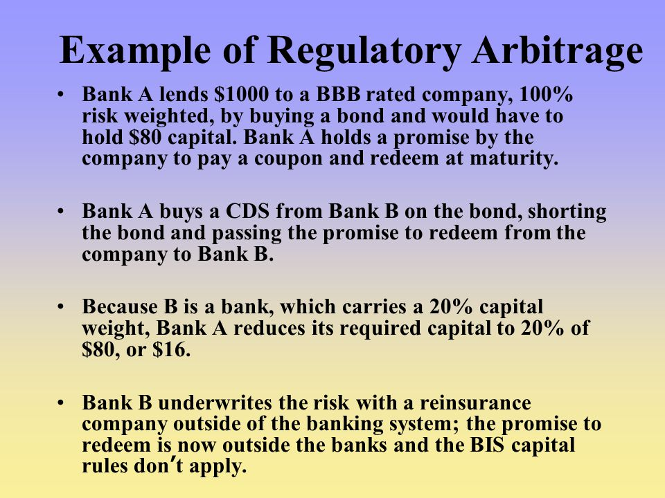 Example of Regulatory Arbitrage Bank A lends $1000 to a BBB rated company, 100% risk weighted, by buying a bond and would have to hold $80 capital.
