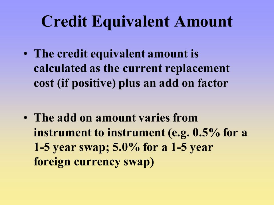 Credit Equivalent Amount The credit equivalent amount is calculated as the current replacement cost (if positive) plus an add on factor The add on amount varies from instrument to instrument (e.g.