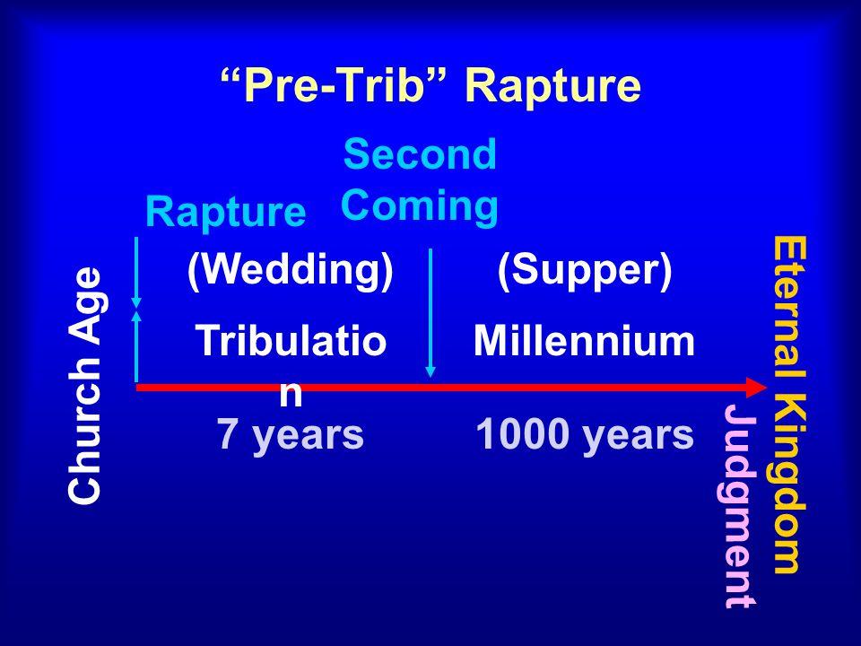 Church Age Second Coming Rapture Tribulatio n 7 years Millennium 1000 years Eternal Kingdom Judgment Pre-Trib Rapture (Wedding)(Supper)
