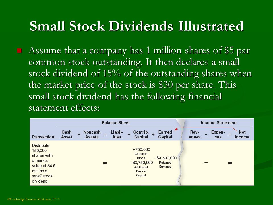 ©Cambridge Business Publishers, 2013 Small Stock Dividends Illustrated Assume that a company has 1 million shares of $5 par common stock outstanding.