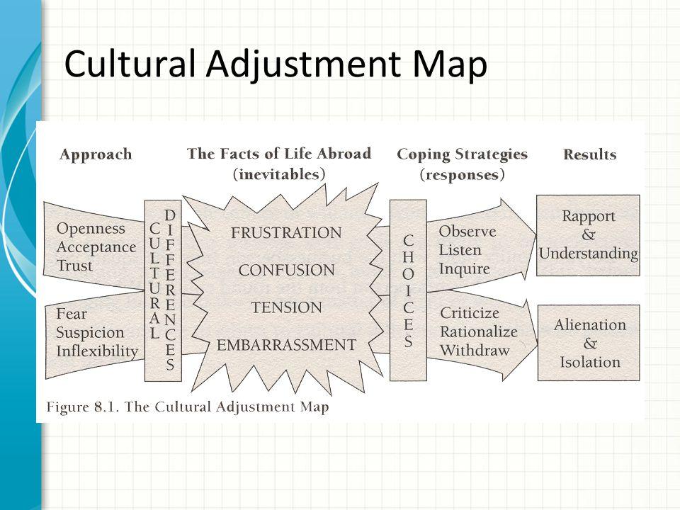 Cultural Adjustment Map