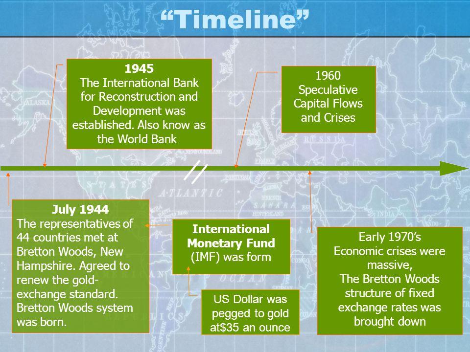Bretton Woods System ended August 15, 1971, President Richard M.