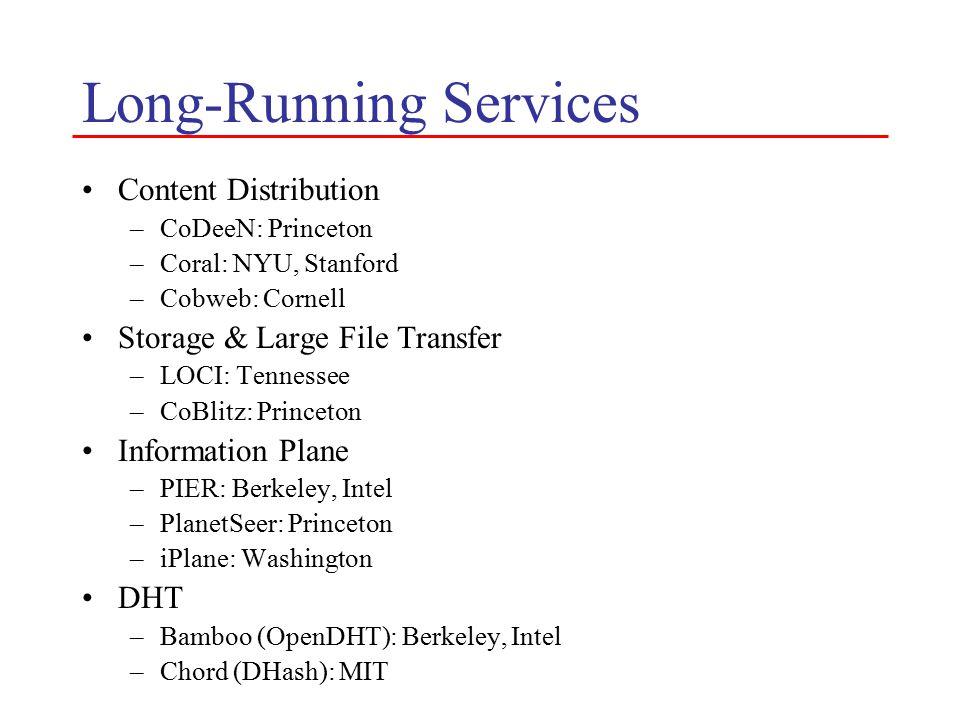 Long-Running Services Content Distribution –CoDeeN: Princeton –Coral: NYU, Stanford –Cobweb: Cornell Storage & Large File Transfer –LOCI: Tennessee –CoBlitz: Princeton Information Plane –PIER: Berkeley, Intel –PlanetSeer: Princeton –iPlane: Washington DHT –Bamboo (OpenDHT): Berkeley, Intel –Chord (DHash): MIT