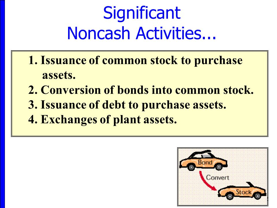 12 Significant Noncash Activities... 1. Issuance of common stock to purchase assets. 2. Conversion of bonds into common stock. 3. Issuance of debt to