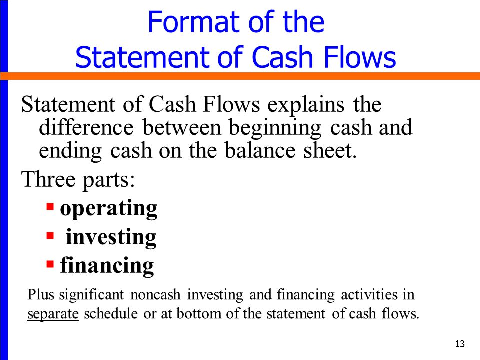 13 Format of the Statement of Cash Flows Statement of Cash Flows explains the difference between beginning cash and ending cash on the balance sheet.