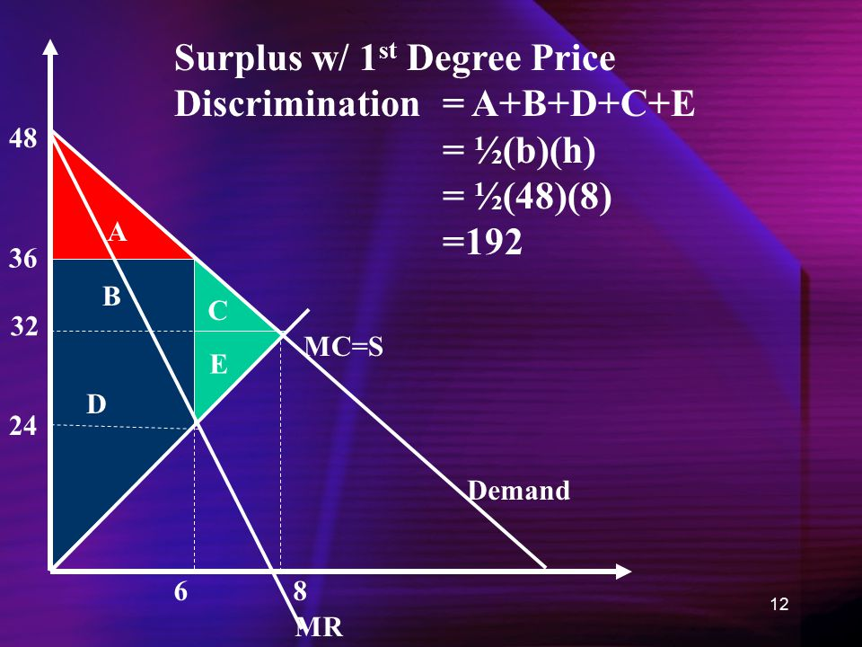 13  Second degree price discrimination deals with price discounts: -Selling at a discount price after a certain number of goods are purchased  Second degree price discrimination also involves offering separate membership and per unit price plans that consumers CHOOSE between -ie: Cell phones, club memberships, bus pass