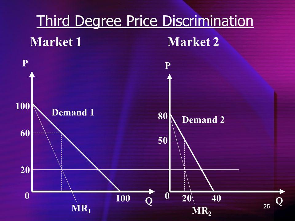 25 Third Degree Price Discrimination 00 100 20 60 80 50 2040 QQ P P Market 1 Market 2 Demand 1 Demand 2 MR 1 MR 2