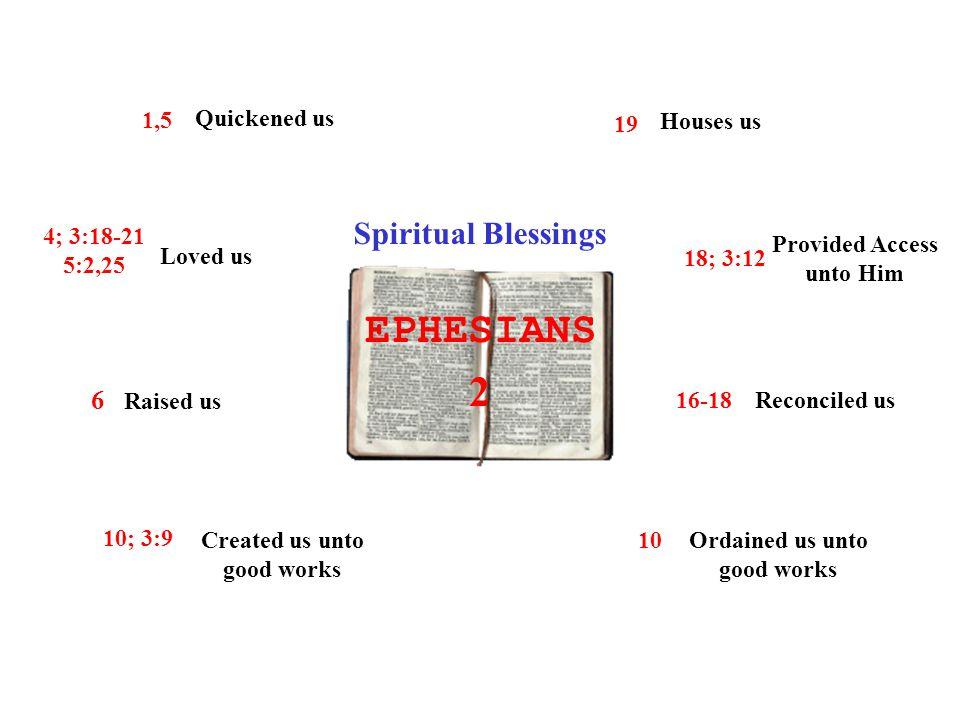 EPHESIANS 2 Spiritual Blessings 1,5 Quickened us 4; 3:18-21 5:2,25 Loved us 6 Raised us 10; 3:9 Created us unto good works 10Ordained us unto good works 16-18Reconciled us 18; 3:12 Provided Access unto Him 19 Houses us