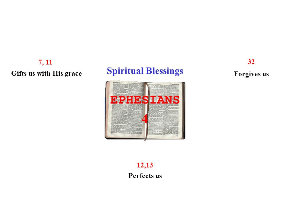 EPHESIANS 4 Spiritual Blessings 7, 11 Gifts us with His grace 12,13 Perfects us 32 Forgives us