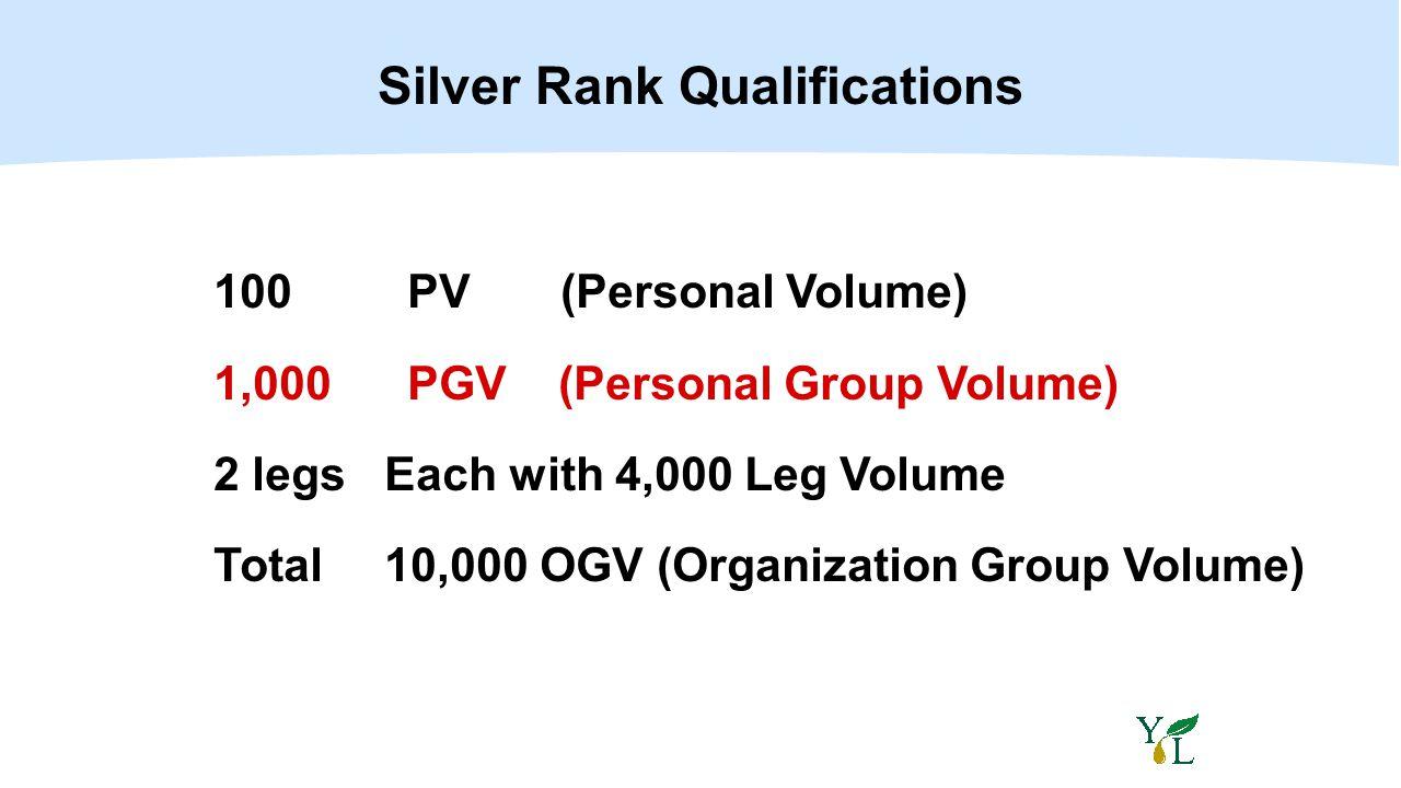 100 PV (Personal Volume) 1,000 PGV (Personal Group Volume) 2 legsEach with 4,000 Leg Volume Total10,000 OGV (Organization Group Volume) Silver Rank Qu