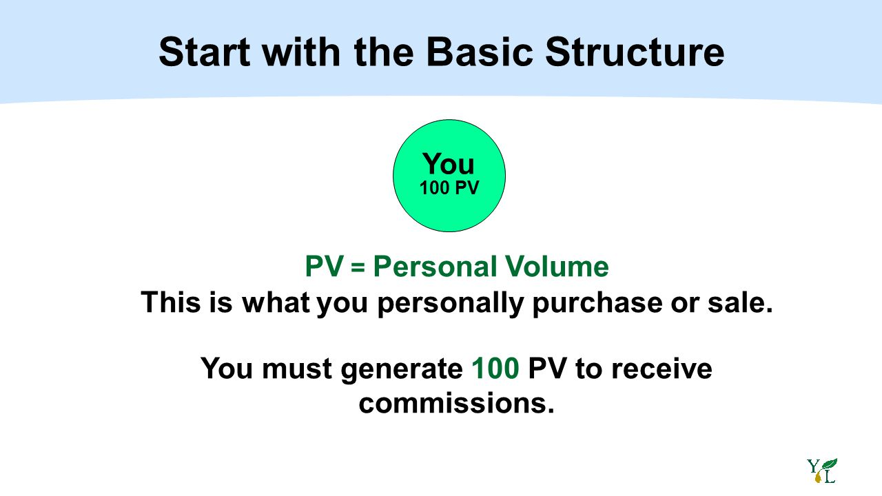 You 100 PV PV = Personal Volume This is what you personally purchase or sale. You must generate 100 PV to receive commissions. Start with the Basic St