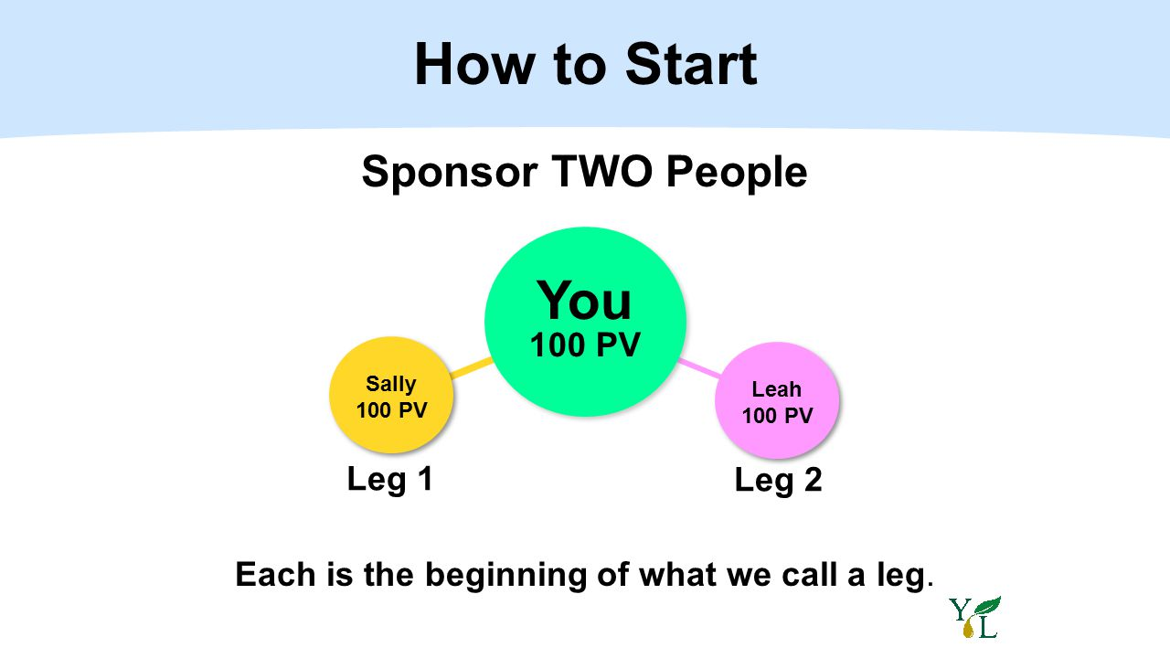 You join first.Build t wo strong legs. Strong personalities can help others.