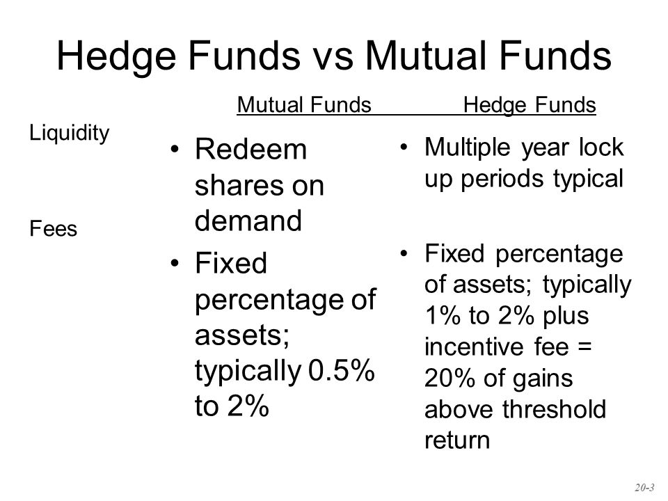 Hedge Funds vs Mutual Funds Redeem shares on demand Fixed percentage of assets; typically 0.5% to 2% Multiple year lock up periods typical Fixed percentage of assets; typically 1% to 2% plus incentive fee = 20% of gains above threshold return Mutual FundsHedge Funds Liquidity Fees 20-3