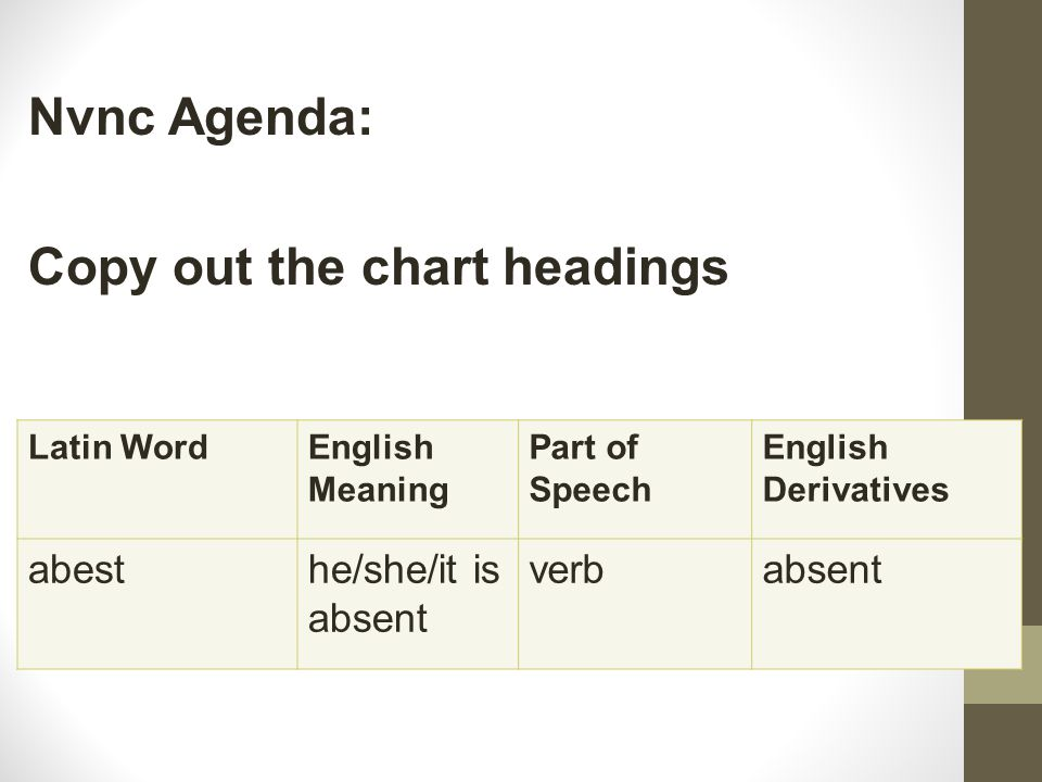 Nvnc Agenda: Copy out the chart headings Latin WordEnglish Meaning Part of Speech English Derivatives abesthe/she/it is absent verbabsent
