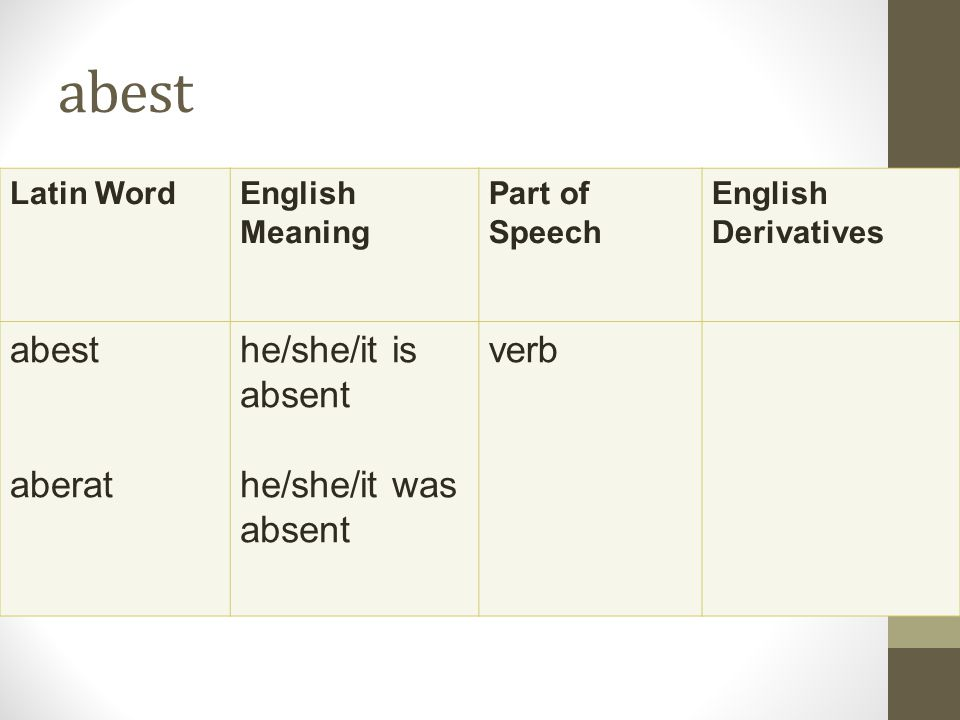 abest Latin WordEnglish Meaning Part of Speech English Derivatives abest aberat he/she/it is absent he/she/it was absent verb